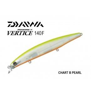 Lure Daiwa Shore Line Shiner Z - VERTICE 140F 25.6g