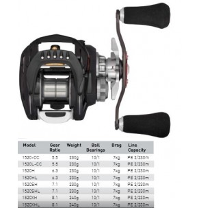Reel Daiwa Zillion TW HD