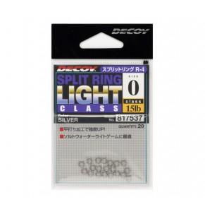 Accessories Decoy Split Ring R-4 (Light Class)